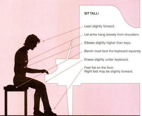 piano-posture